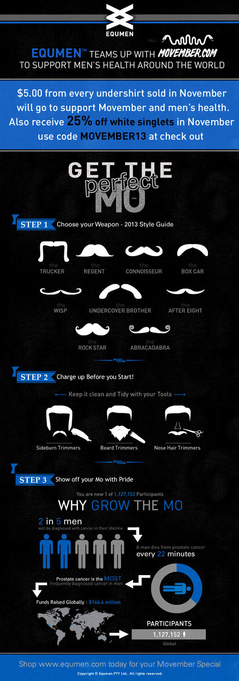 EQUMEN_Movember_GraphicB....